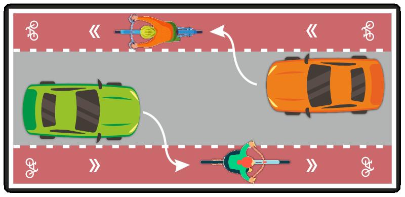 Une liaison cyclable entre Bram et Villesiscle